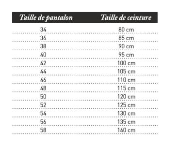 guide taille pontalon